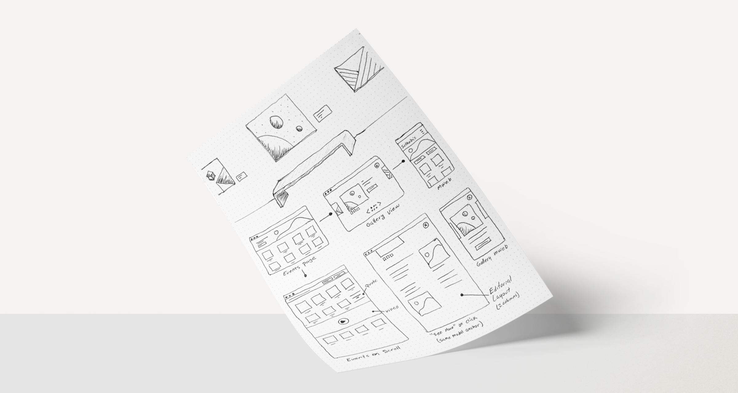 sothebys_ideation_sketch